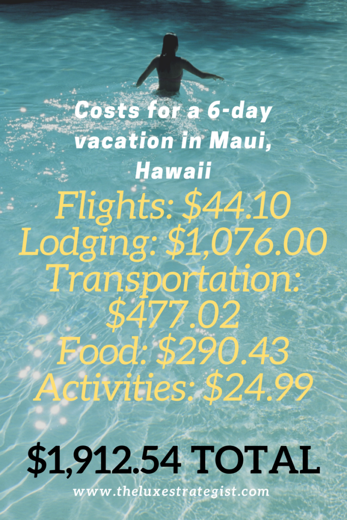 Hawaii Total Cost Breakdown