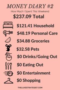 Money Diary #2: My Weekend Spending