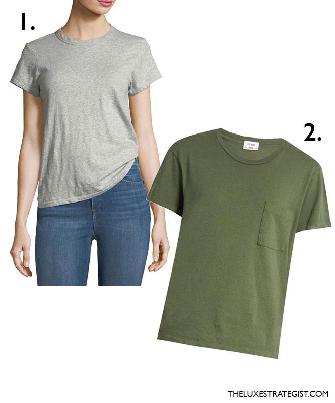 2017 Clothing Analysis - T-Shirts