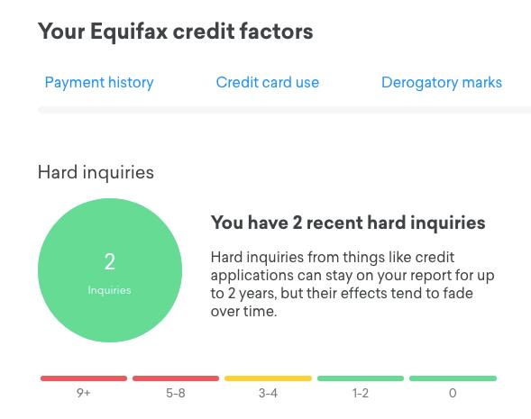 My Credit Karma Equifax Hard Inquires